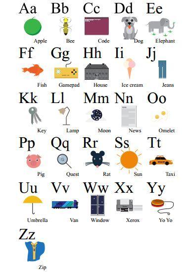 азбука английская в картинках