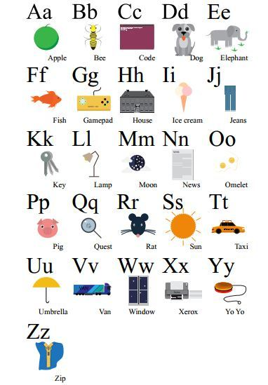 Книжка алфавит английский своими руками