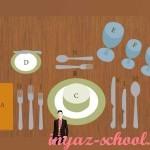 Английский этикет: что нужно знать приглашенным на formal dining