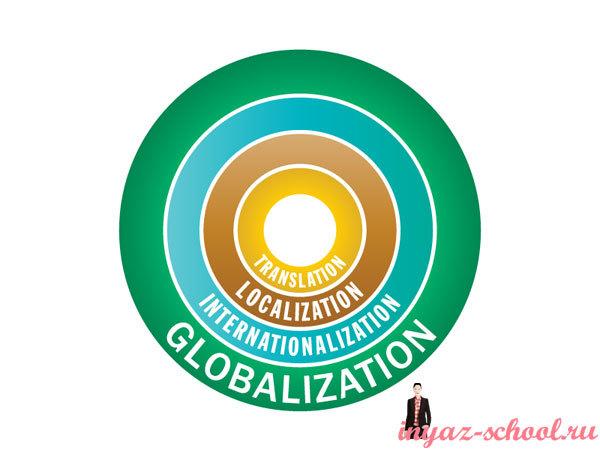 Перевод и глобализация
