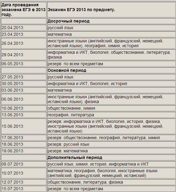 Расписание-ЕГЭ-2013-