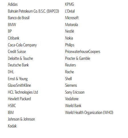 Ведущие международные компании, признающие BEC