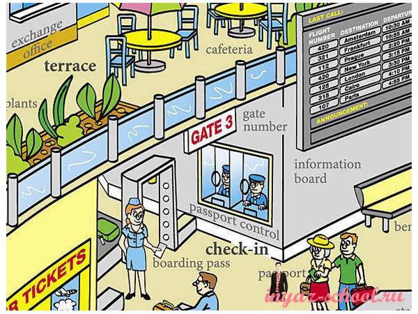 Кроссворд по английскому с ответами и комплект заданий At the Airport