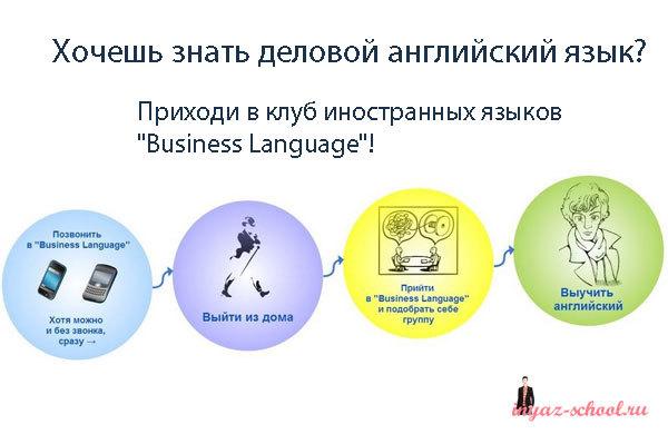 клубе иностранных языков Business Language