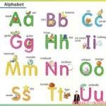 Английский алфавит для детей от Longman Children's Picture Dictionary