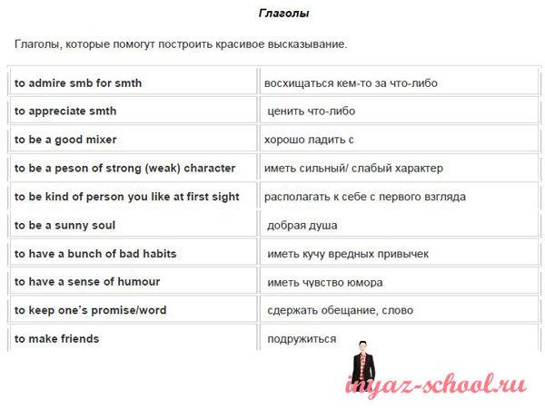 черты характера на английском